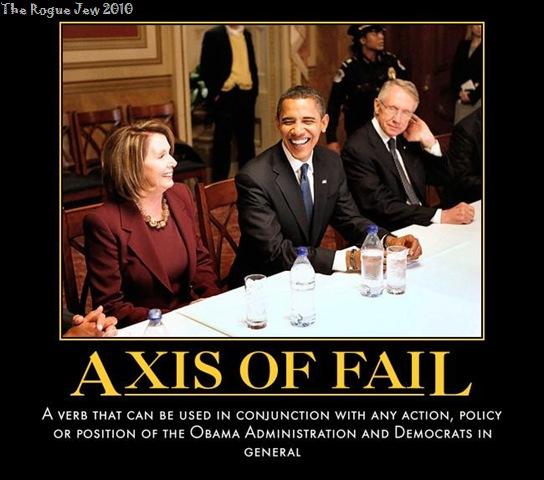 Image result for Democrat Losers