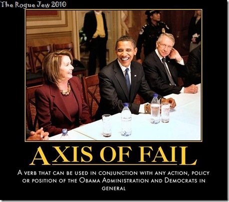 axis of fail
